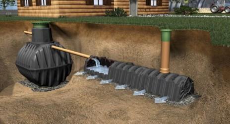 Экологически чистый вид автономной канализации, наилучшее оборудование для очистки сточных вод немецкой компании GRAF система PICOBELL.